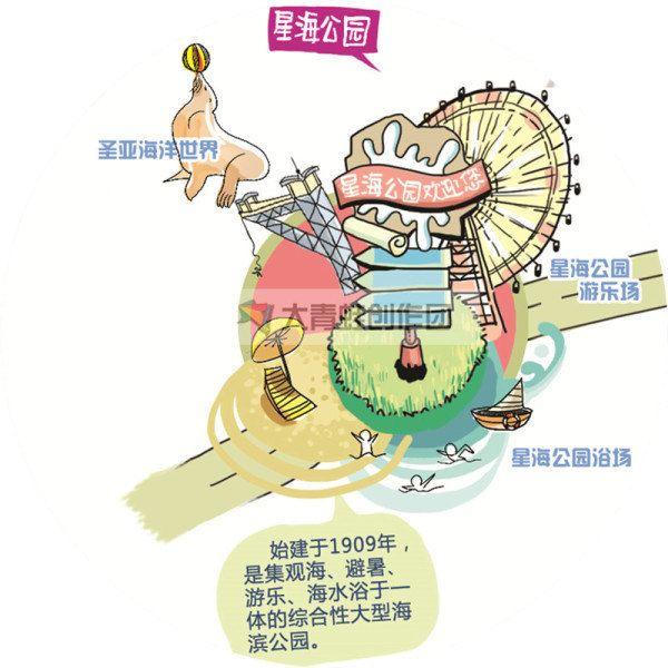 森林动物园 4.傅家庄公园 就这样尽情享受蓝色大海的无敌魅力!